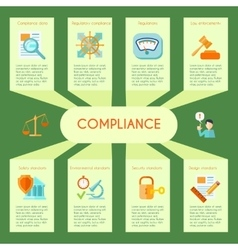 Compliance Infographics Set vector