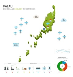 Energy industry and ecology of Palau vector