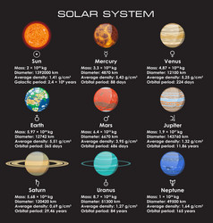 set of solar system planets vector image