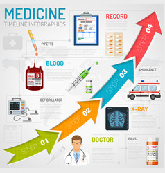 Medical services timeline infographics vector