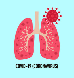 Stop covid-19 coronavirus infected human lungs vector