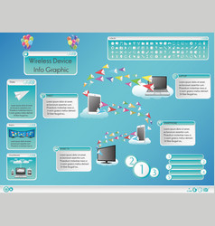 wireless device infographic vector image
