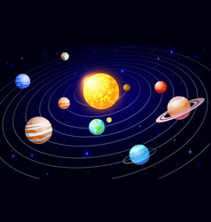 cartoon solar system orbit astronomy space scheme vector image
