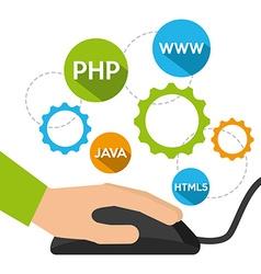 Programming software vector