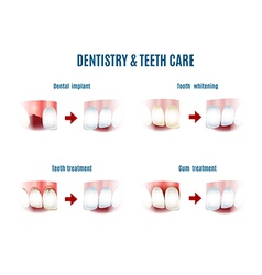Teeth Care vector