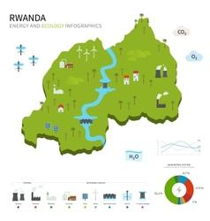Energy industry and ecology of Rwanda vector