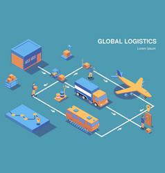 global logistics isometric flowchart vector image