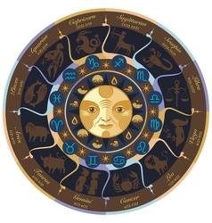 Horoscope Wheel vector image