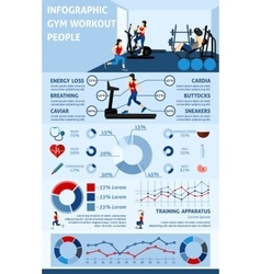 Gym Workout Infographics vector image