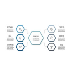Business infographic organization chart with 6 vector