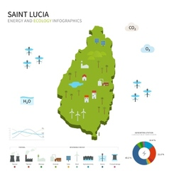 Energy industry and ecology of Saint Lucia vector