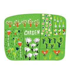 Garden plan with beds funny vector