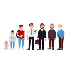 life cycle of man from childhood to old age vector image