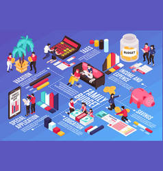 Family budget isometric infographics vector