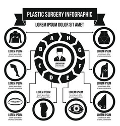 Plastic surgery infographic concept simple style vector