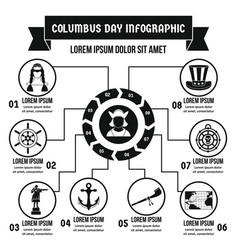 Columbus day infographic concept simple style vector