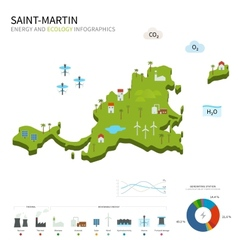 Energy industry and ecology of saint-martin vector
