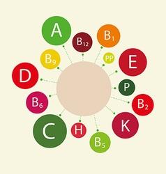 Schematic representation vector