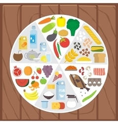 Healthy food Infographic lifestyle concept with vector image vector image