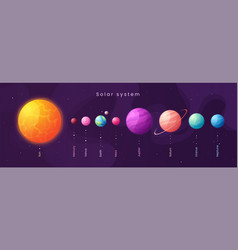 the solar system colorful cartoon infographic vector image