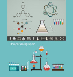chemistry infographic template of medical vector image