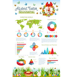 Easter and holy week infographic design vector