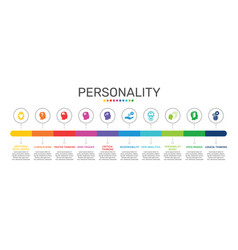 Personality infographics design timeline concept vector