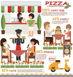 Pizza Restaurant vector image