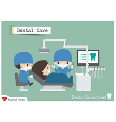 dental care unit in hospital flat design vector image