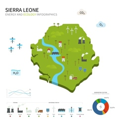 Energy industry and ecology of sierra leone vector
