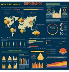 Infographic with charts of world religions vector image