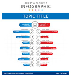 Infographic 7 steps modern comparison chart vector