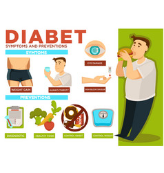 Diabet symptoms and preventions person eating vector