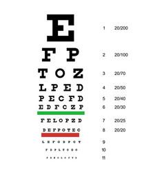 eye chart test snellen chart vector image