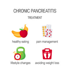 Chronic pancreatitis treatment icons vector