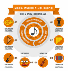 Musical instrument infographic concept flat style vector