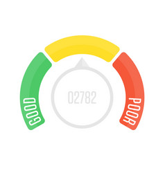 Credit score manometer vector