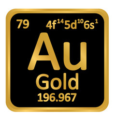 Periodic table element gold icon vector