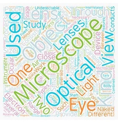 Different Types Of Microscopes text background vector