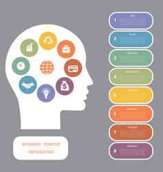 Image infographic head of man concept thinking vector