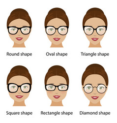 Spectacle frames and women face shapes vector