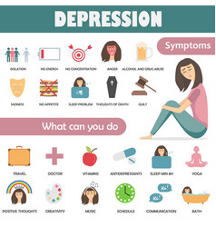 Depression symptoms and treatment icons vector