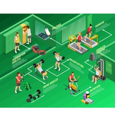 Gym isometric Infographics vector