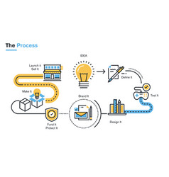 product development process vector image