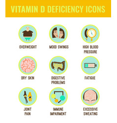 Vitamin d deficiency icons vector