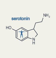 Formula hormone serotonin vector