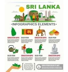 Infographic sri lanka vector