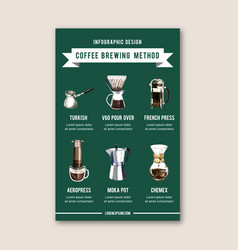 Coffee new and old maker machine american vector