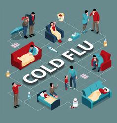 Cold flu isometric flowchart vector