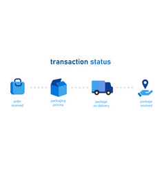 Transaction status step by step online shopping vector